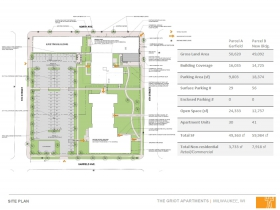 Griot Apartments Site Plan