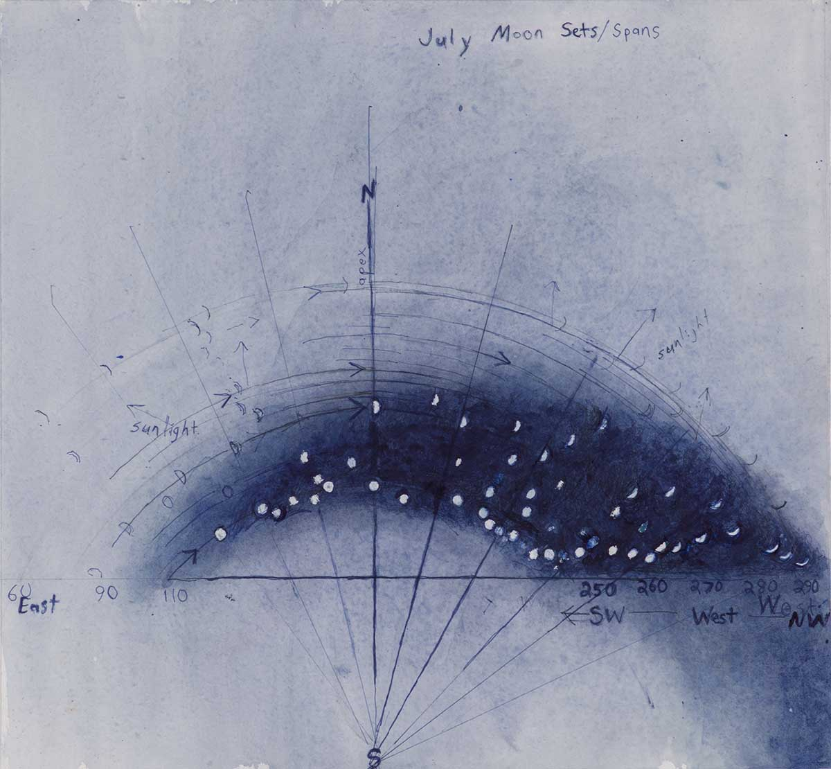 David Niec: July Moon Spans and Sets. 12x13 in, ink and watercolor on paper, 2015.