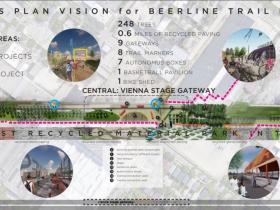Lifeways Plan for Beerline Trail