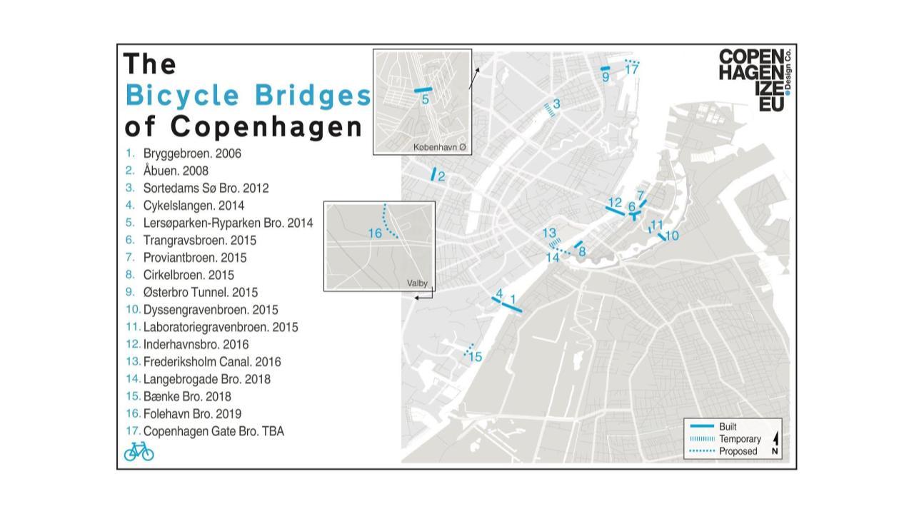 The Bicycle Bridges of Copenhagen