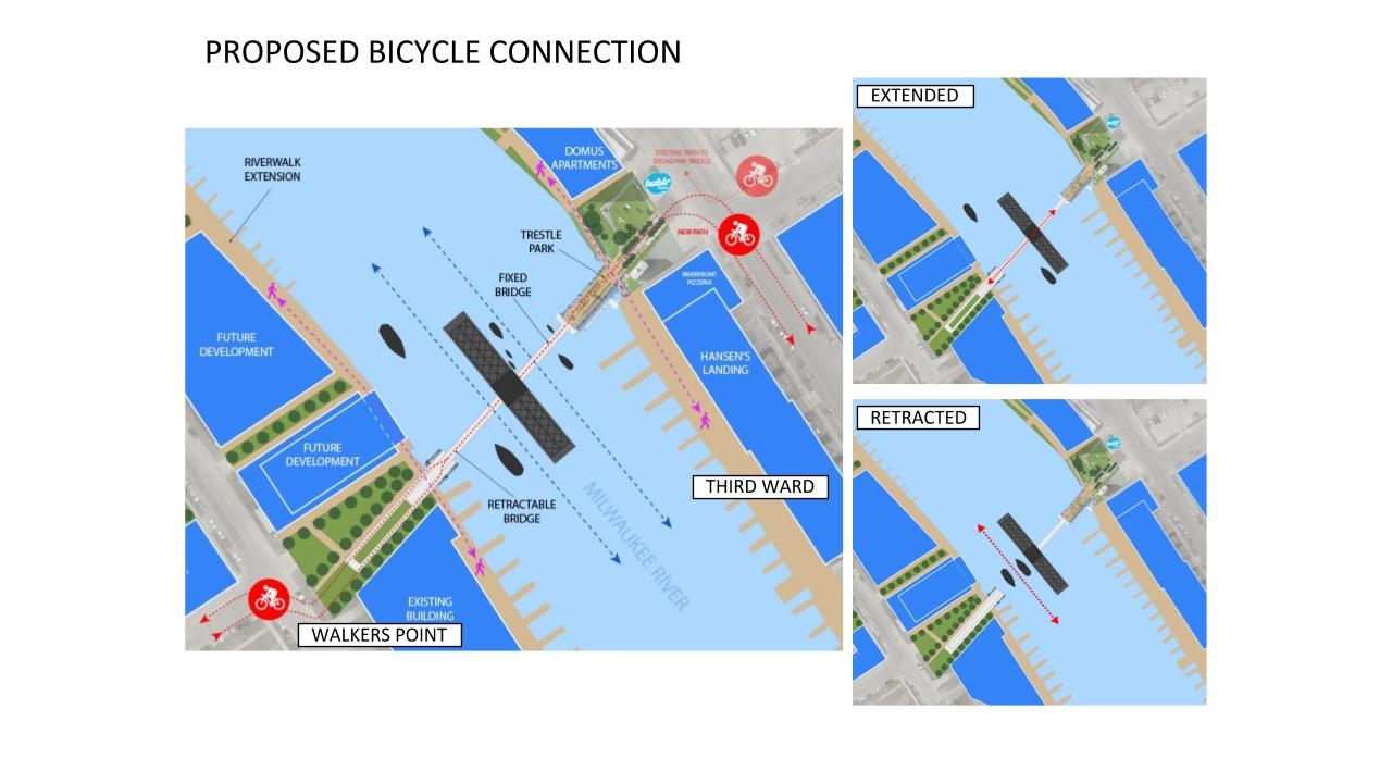 Proposed Bicycle Connection