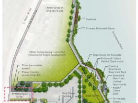 Harbor District Riverwalk Design Concept