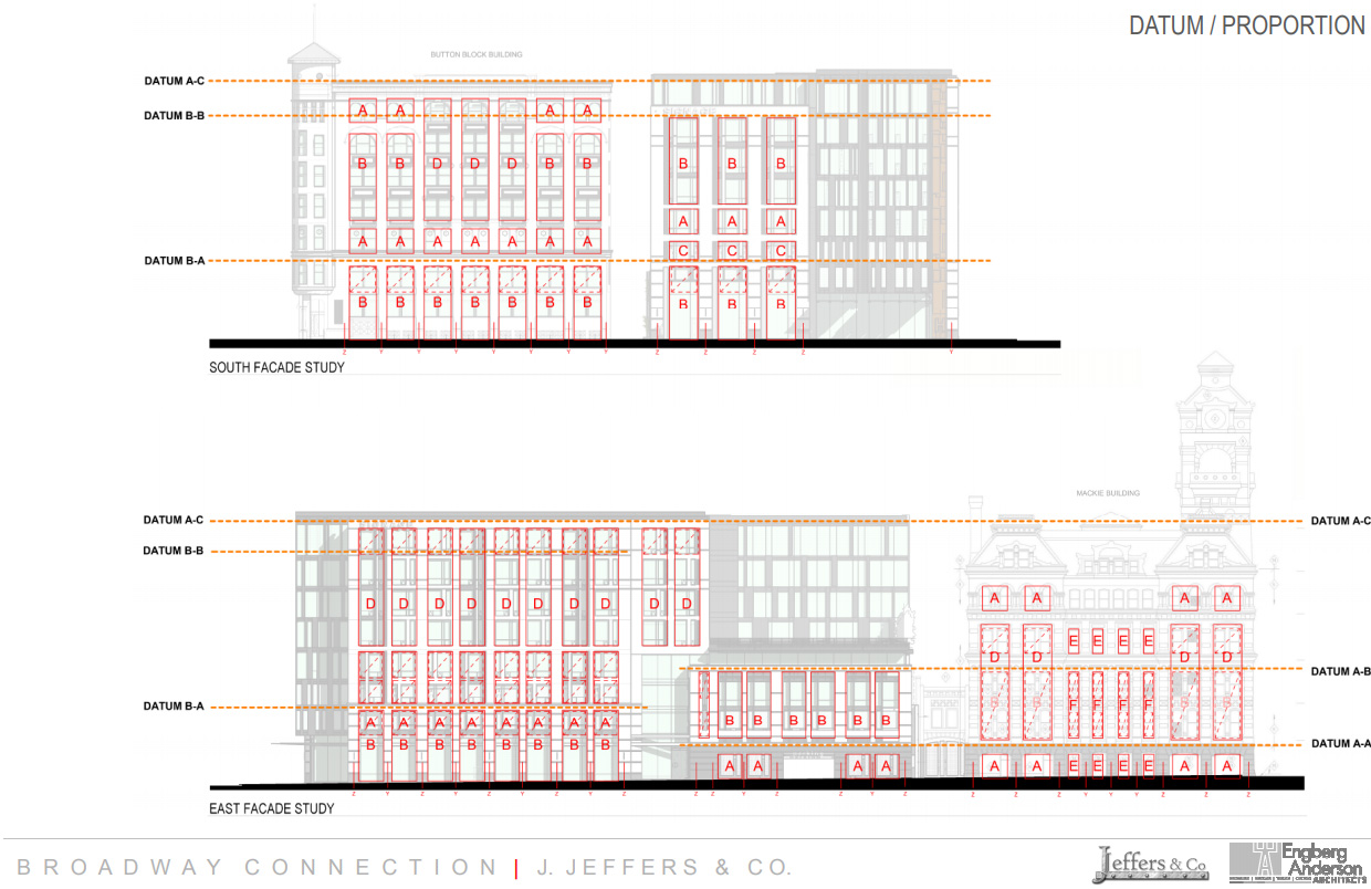 Broadway Connection Elevations
