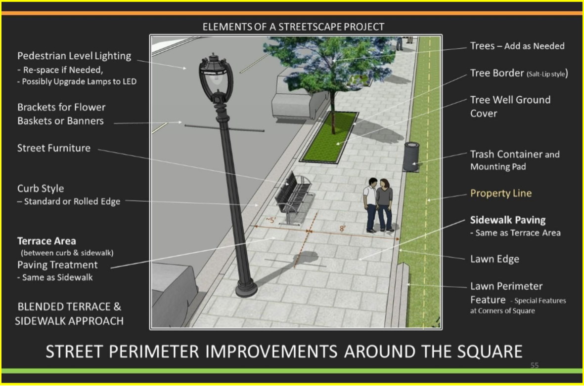 Cathedral Square Streetscaping