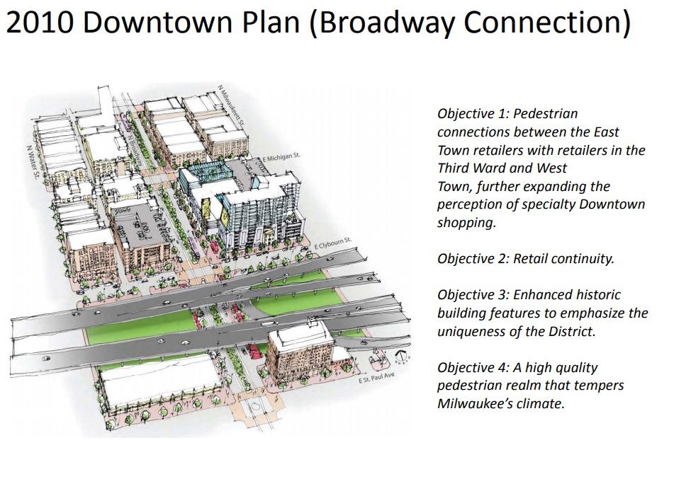 2010 Downtown Plan