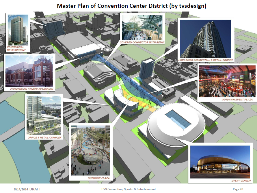 Plenty Of Horne Downtown Power Brokers Mull Expanded Convention Center Urban Milwaukee