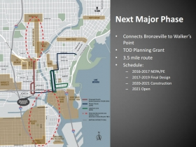 Bronzeville and Walker's Point Extension