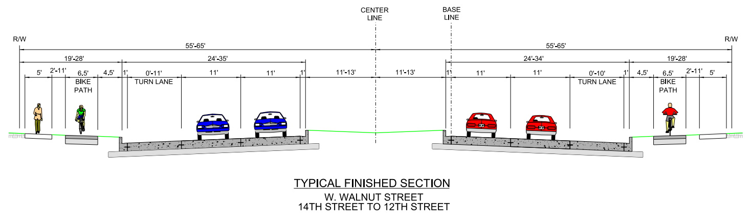 W. Walnut St. Cross Section 12th to 14th