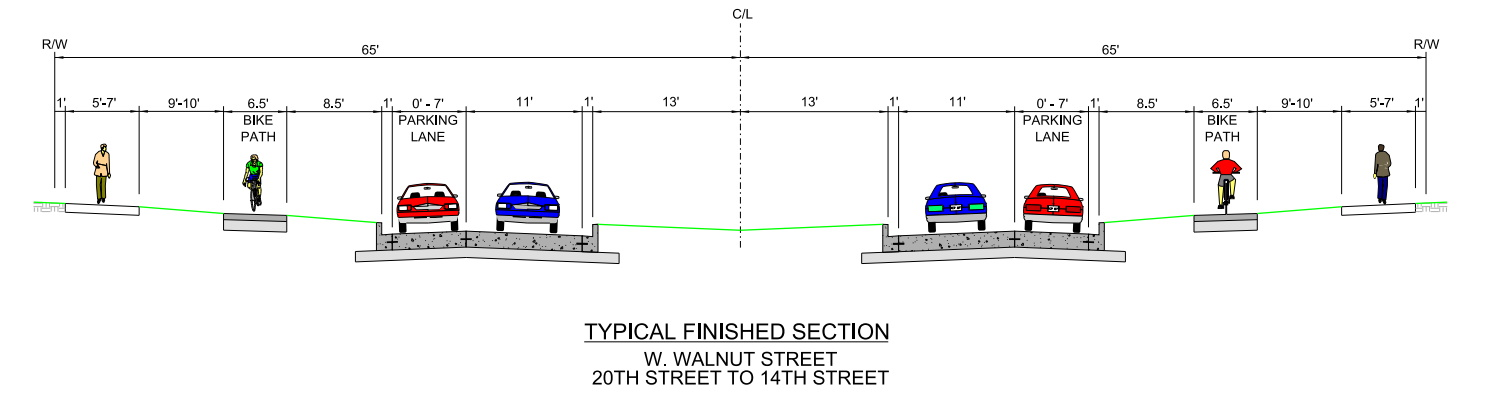 W. Walnut St. Cross Section 14th to 20th