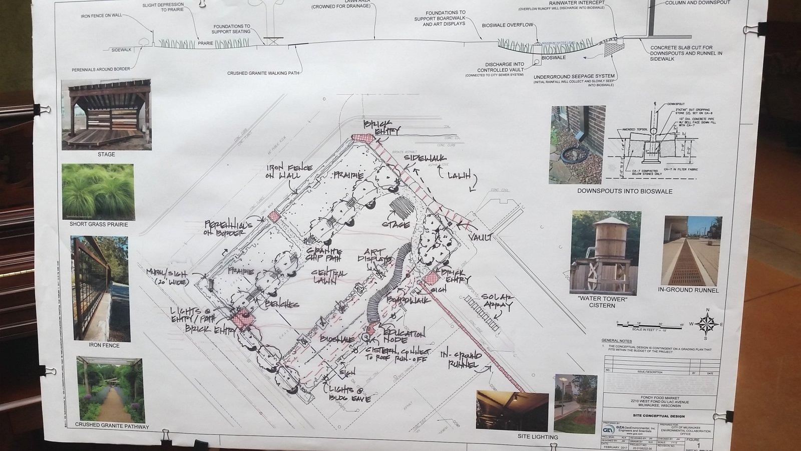 Fond Park Site Plan