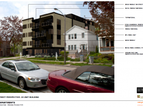 1509 N.Jackson St. Rendering with Info