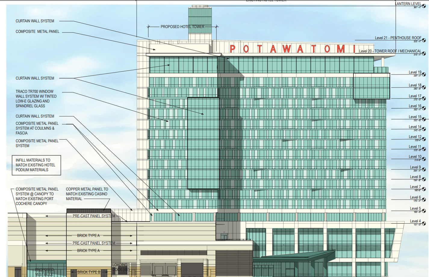 Plan for Second Tower and Infill at Potawatomi Hotel & Casino