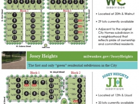 Development Maps - Josey Heights - Walnut Circle