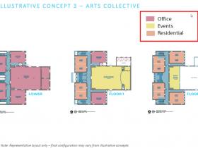 Arts Collective Plan - 2480 N. Cramer St.