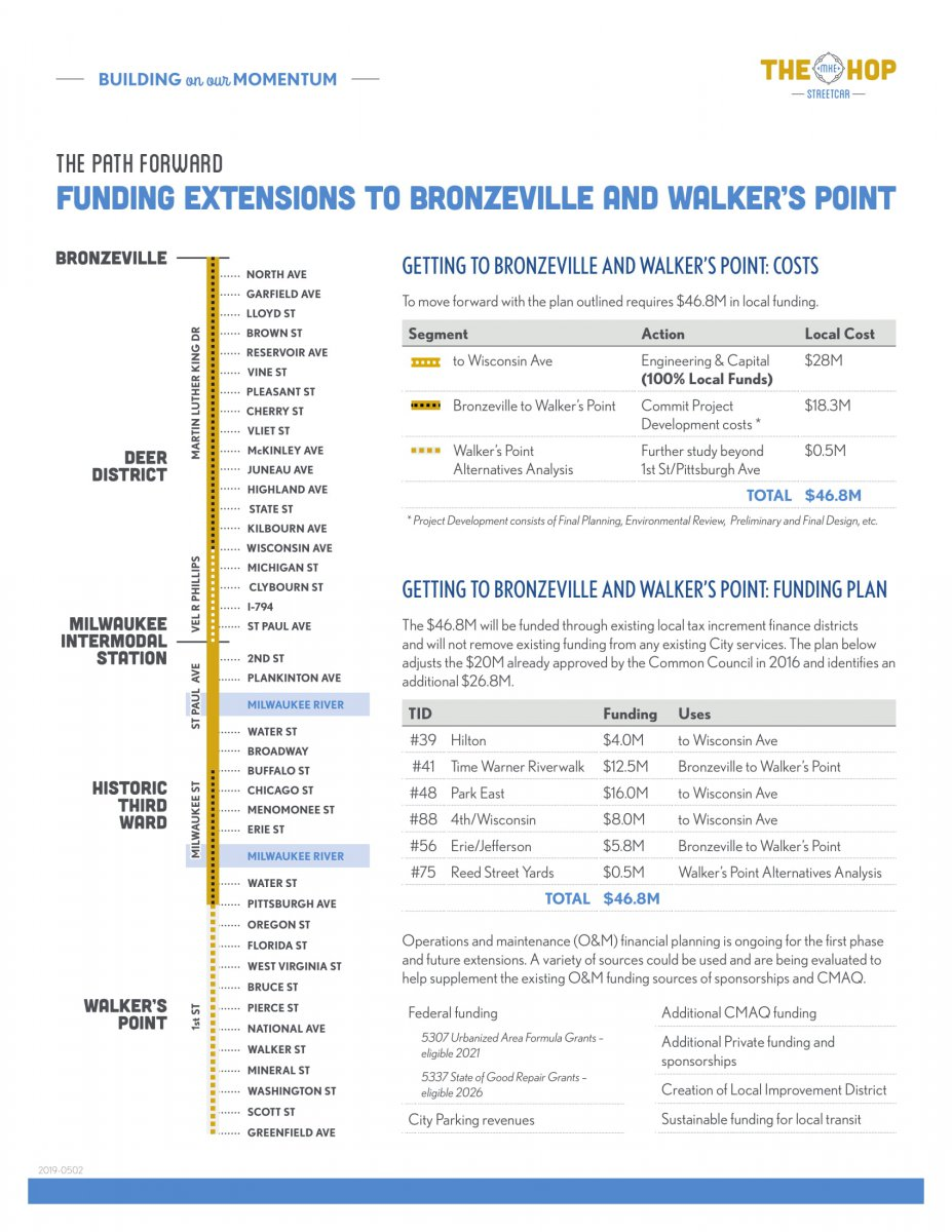 The Hop - Bronzeville - Walker\'s Point Expansion Information