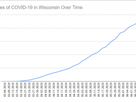 Cases of COVID-19 in Wisconsin Over Time. Data through June 16th, 2020.