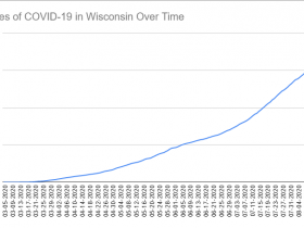 Cases of COVID-19 in Wisconsin Over Time. Data through August 16th, 2020.