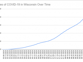 Cases of COVID-19 in Wisconsin Over Time. Data through September 29th, 2020.