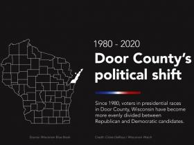 1980 - 2020 Door County's political shift