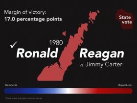 1980 Ronald Reagan