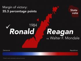 1984 Ronald Reagan