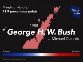 1988 George H. W. Bush