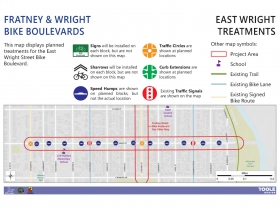 East Wright Treatments