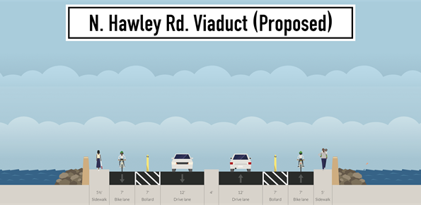 Hawley Road Reconfiguration