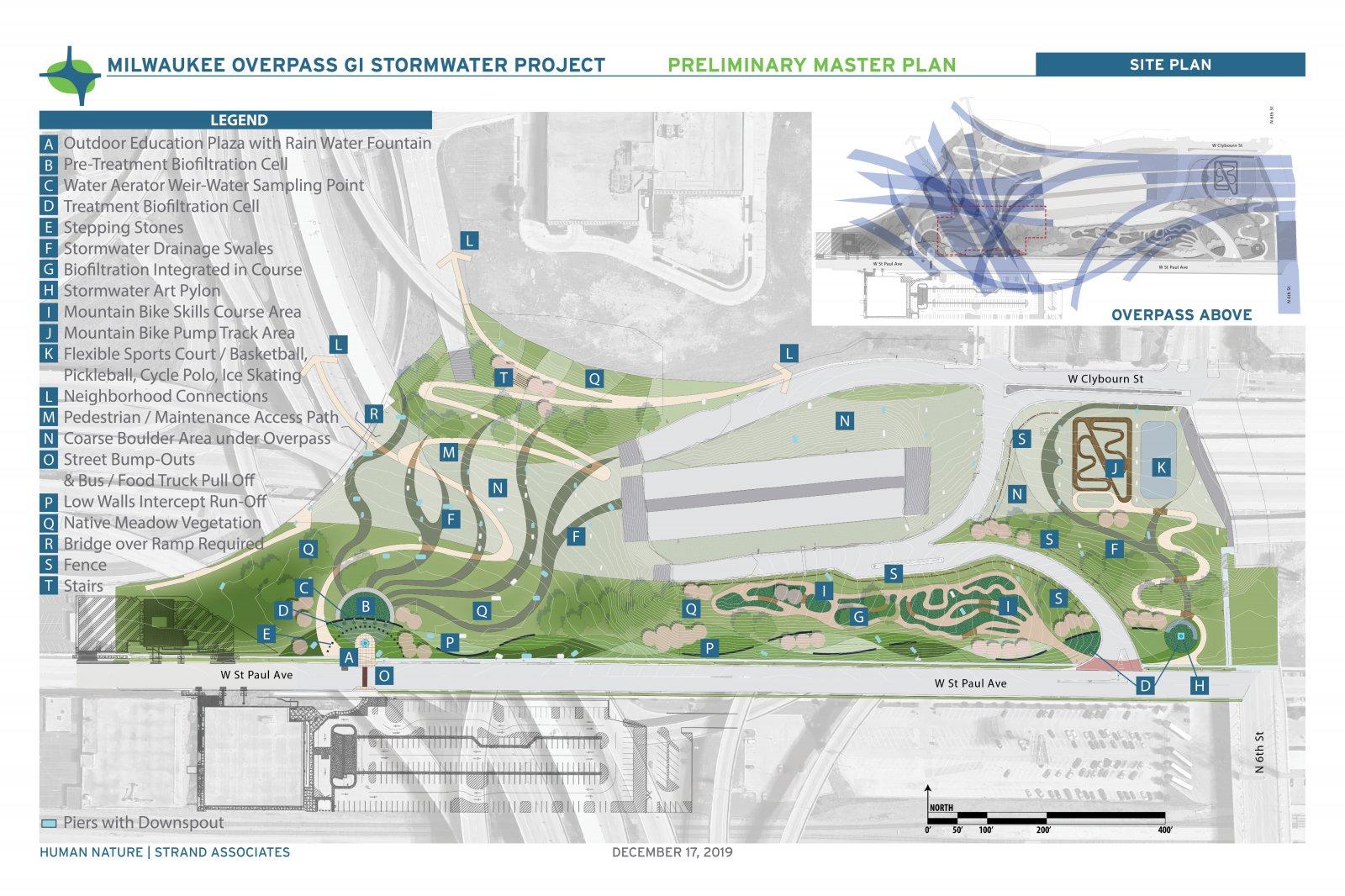 Milwaukee Overpass GI Stormwater Project Master Plan