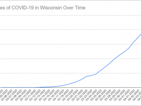 Cases of COVID-19 in Wisconsin Over Time. Data through April 4th, 2020.