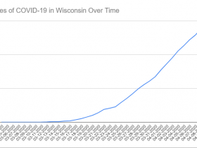Cases of COVID-19 in Wisconsin Over Time. Data through April 9th, 2020.