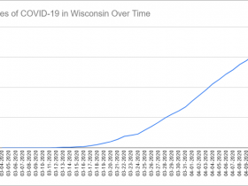 Cases of COVID-19 in Wisconsin Over Time. Data through April 11th, 2020.