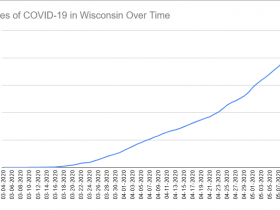 Cases of COVID-19 in Wisconsin Over Time. Data through May 11th, 2020.