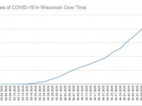 Cases of COVID-19 in Wisconsin Over Time. Data through May 13th, 2020.