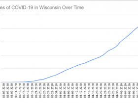 Cases of COVID-19 in Wisconsin Over Time. Data through May 14th, 2020.