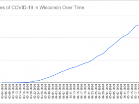 Cases of COVID-19 in Wisconsin Over Time. Data through May 23th, 2020.