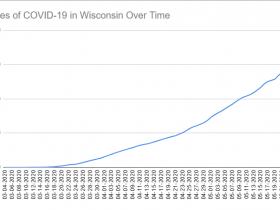 Cases of COVID-19 in Wisconsin Over Time. Data through May 25th, 2020.