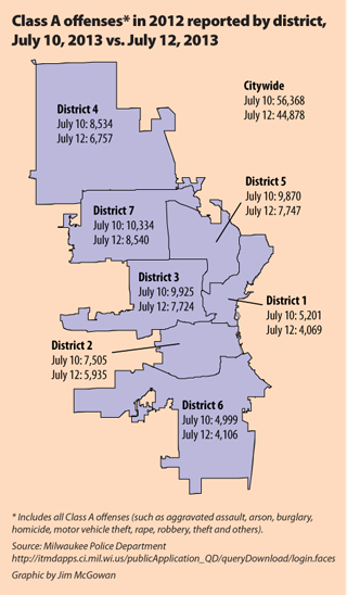 Crime by districts.