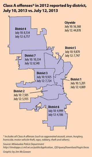 Police Website Posts Inaccurate Data  Urban Milwaukee