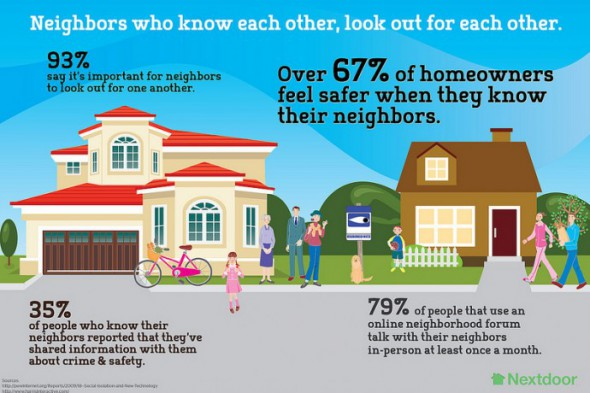 Neighbors stats (nns)