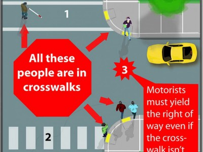 Bike Czar: What Do Bicycles Do At Crosswalks?