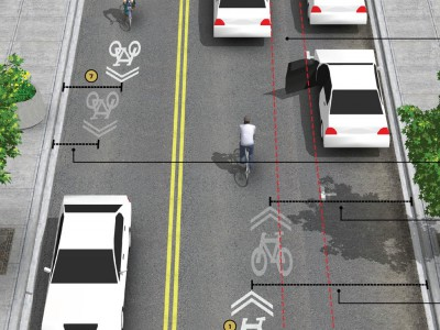 Bike Czar: A Guide to Bike Sharrows