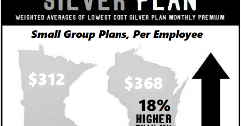 Milwaukee Small Group Insurance Cost Over 33% Higher Than Minneapolis
