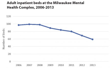 Adult inpatient beds at the Milwaukee Mental Health Complex.