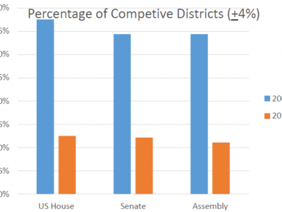 Data Wonk: Wisconsin Is Now a Republican Oligopoly