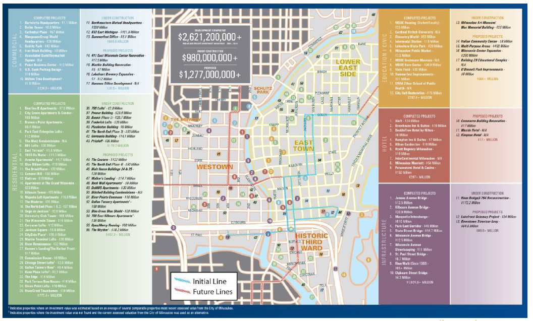 Downtown Development Map - Data from Milwaukee Downtown