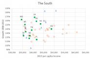2013 Per Capita Income