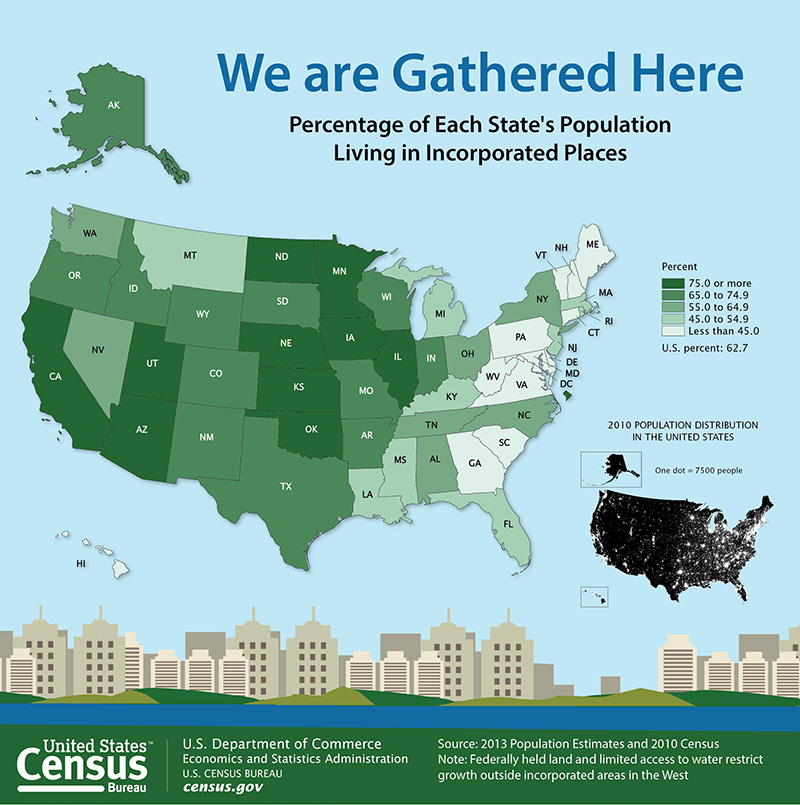 We are Gathered Here: Percentage of Each State's Population Living in Incorporated Places