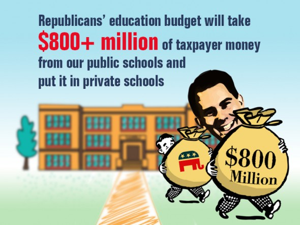 Republican Budget Shifts Up to $800 Million from Wisconsin's Public Schools to Private Voucher Schools