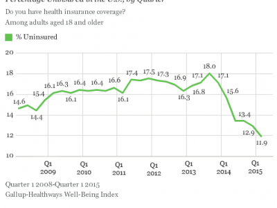 Data Wonk: Will Supreme Court Overrule Key Part of Obamacare?